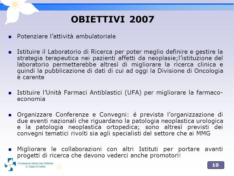 10 OBIETTIVI 2007 Potenziare lattività ambulatoriale Istituire il Laboratorio di Ricerca per poter meglio definire e gestire la strategia terapeutica