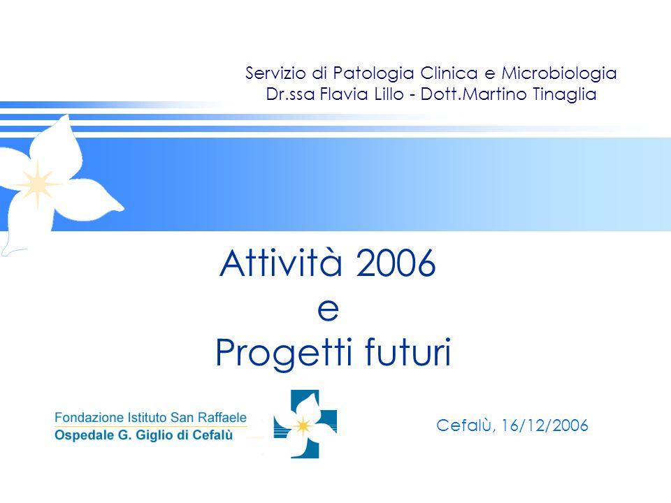 Servizio di Patologia Clinica e Microbiologia Dr.ssa Flavia Lillo - Dott.Martino Tinaglia Cefalù, 16/12/2006 Attività 2006 e Progetti futuri