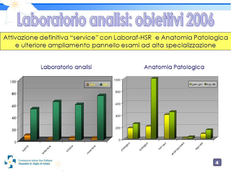 4 Attivazione definitiva service con Laboraf-HSR e Anatomia Patologica e ulteriore ampliamento pannello esami ad alta specializzazione Laboratorio ana