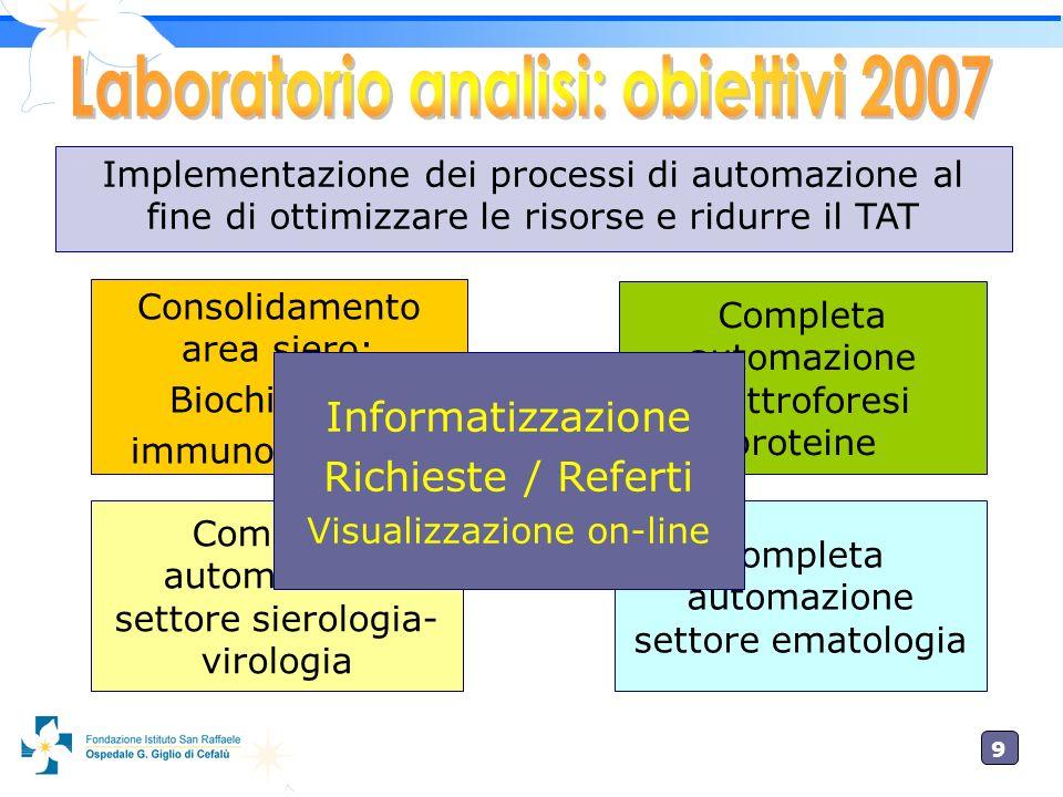 9 Implementazione dei processi di automazione al fine di ottimizzare le risorse e ridurre il TAT Consolidamento area siero: Biochimica+ immuno-chimica