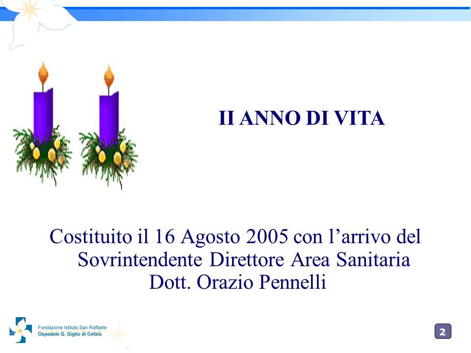 2 Costituito il 16 Agosto 2005 con larrivo del Sovrintendente Direttore Area Sanitaria Dott. Orazio Pennelli II ANNO DI VITA