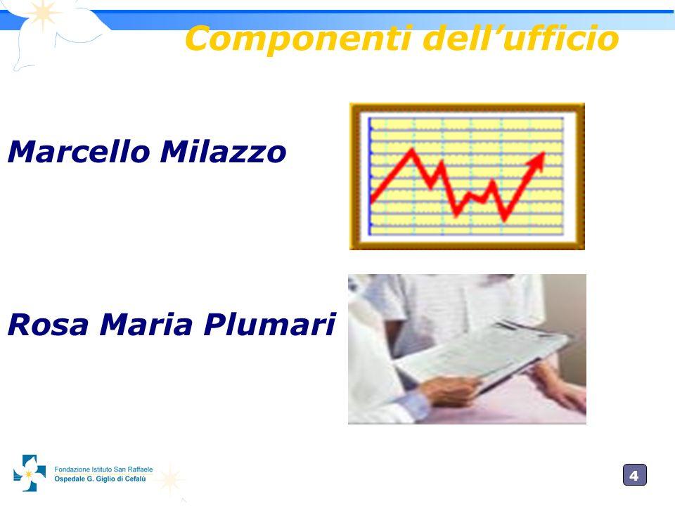 4 Componenti dellufficio Marcello Milazzo Rosa Maria Plumari