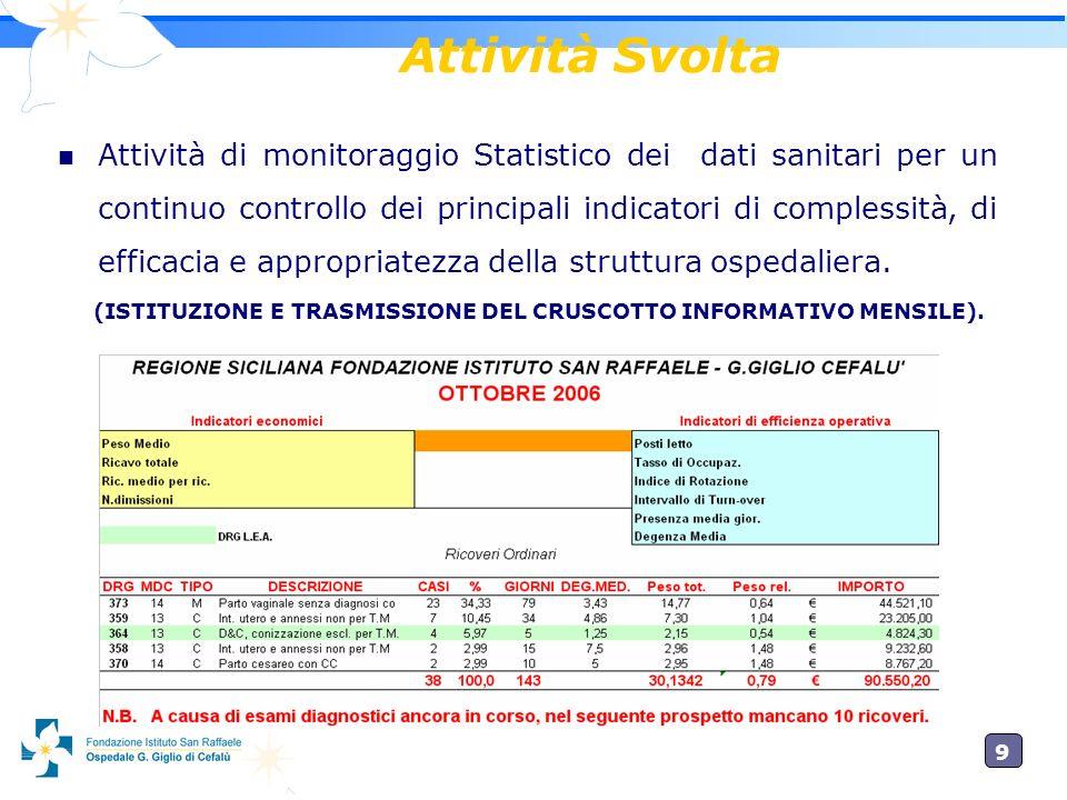 9 Attività Svolta Attività di monitoraggio Statistico dei dati sanitari per un continuo controllo dei principali indicatori di complessità, di efficac