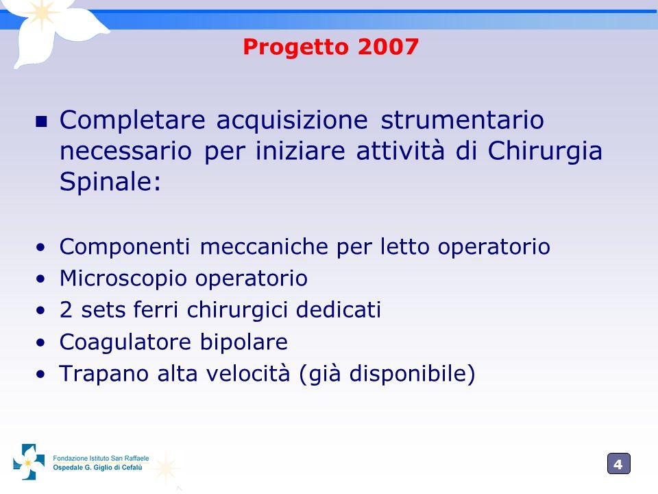 4 Progetto 2007 Completare acquisizione strumentario necessario per iniziare attività di Chirurgia Spinale: Componenti meccaniche per letto operatorio