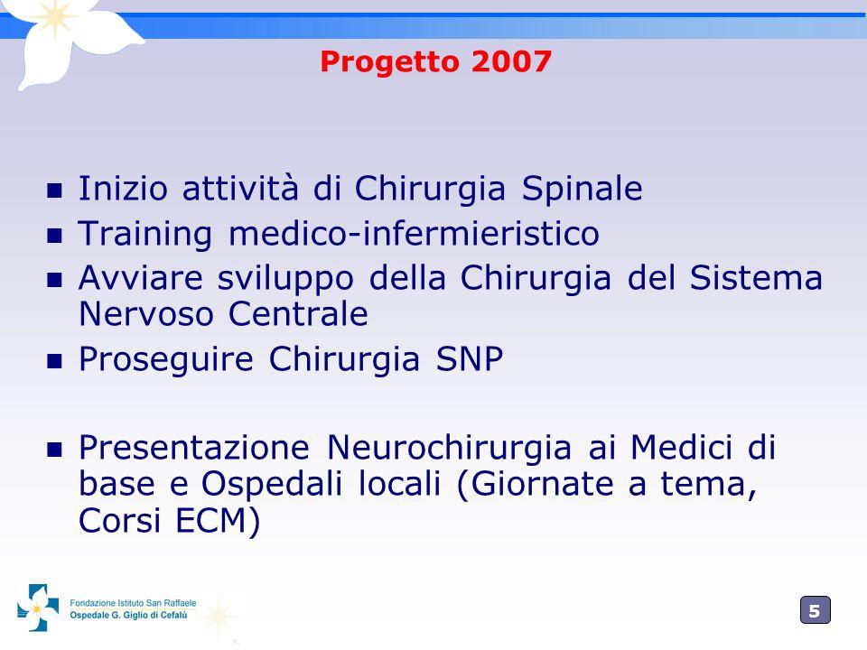 5 Progetto 2007 Inizio attività di Chirurgia Spinale Training medico-infermieristico Avviare sviluppo della Chirurgia del Sistema Nervoso Centrale Pro