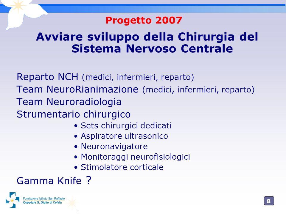 8 Progetto 2007 Avviare sviluppo della Chirurgia del Sistema Nervoso Centrale Reparto NCH (medici, infermieri, reparto) Team NeuroRianimazione (medici