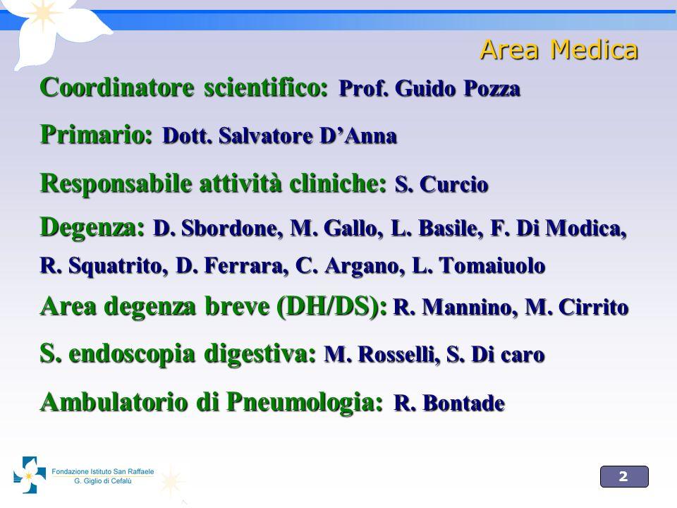 2 Area Medica Coordinatore scientifico: Prof. Guido Pozza Primario: Dott. Salvatore DAnna Responsabile attività cliniche: S. Curcio Degenza: D. Sbordo