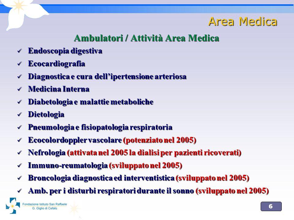 6 Area Medica Ambulatori / Attività Area Medica Endoscopia digestiva Endoscopia digestiva Ecocardiografia Ecocardiografia Diagnostica e cura dellipert