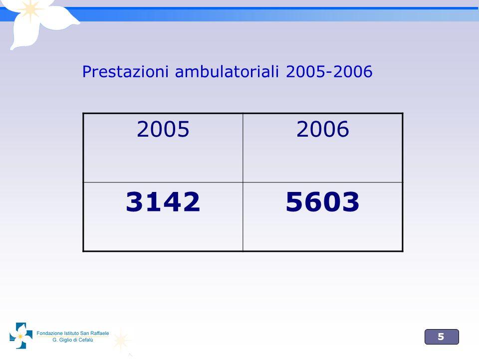 5 20052006 31425603 Prestazioni ambulatoriali 2005-2006