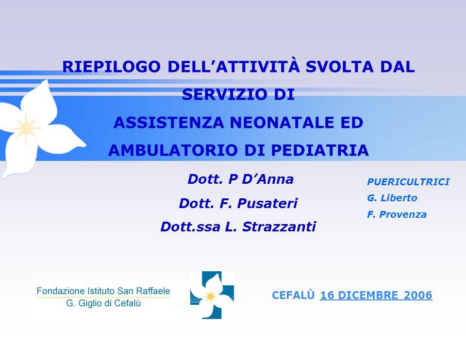 RIEPILOGO DELLATTIVITÀ SVOLTA DAL SERVIZIO DI ASSISTENZA NEONATALE ED AMBULATORIO DI PEDIATRIA Dott.