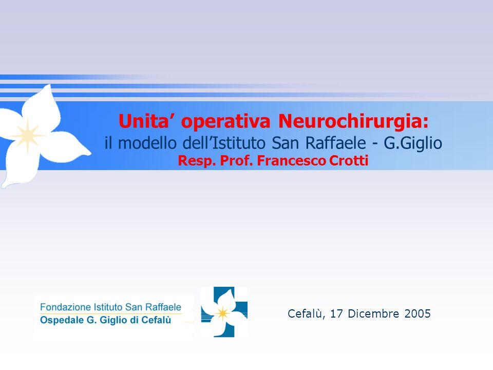 Unita operativa Neurochirurgia: il modello dellIstituto San Raffaele - G.Giglio Resp. Prof. Francesco Crotti Cefalù, 17 Dicembre 2005