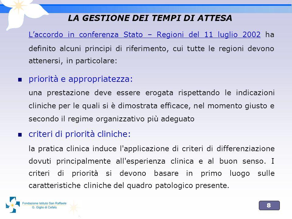 9 TEMPI E LISTE D ATTESA Tempo max dattesaTempo max d attesa per Prestazioni ambulatoriali per l 80% dei pazienti i pazienti HSRG al 20/10/05 i pazienti HSRG al 14/12/05 (espresso in giorni) R.M.N.