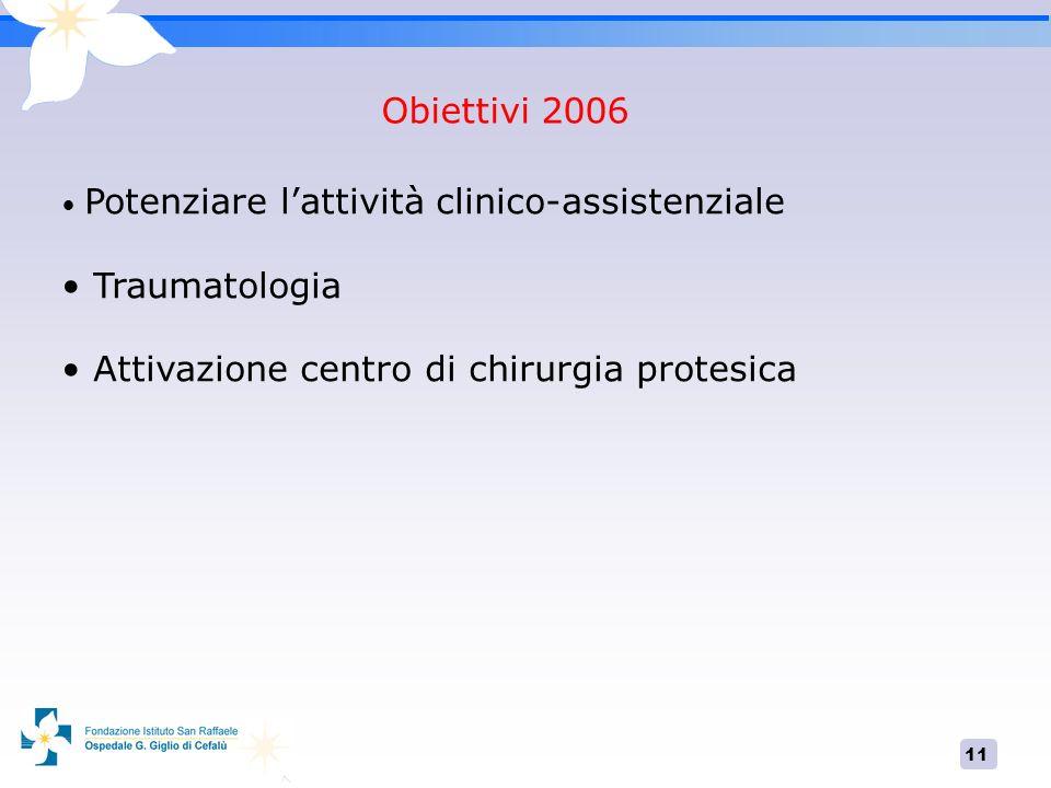 11 Obiettivi 2006 Potenziare lattività clinico-assistenziale Traumatologia Attivazione centro di chirurgia protesica