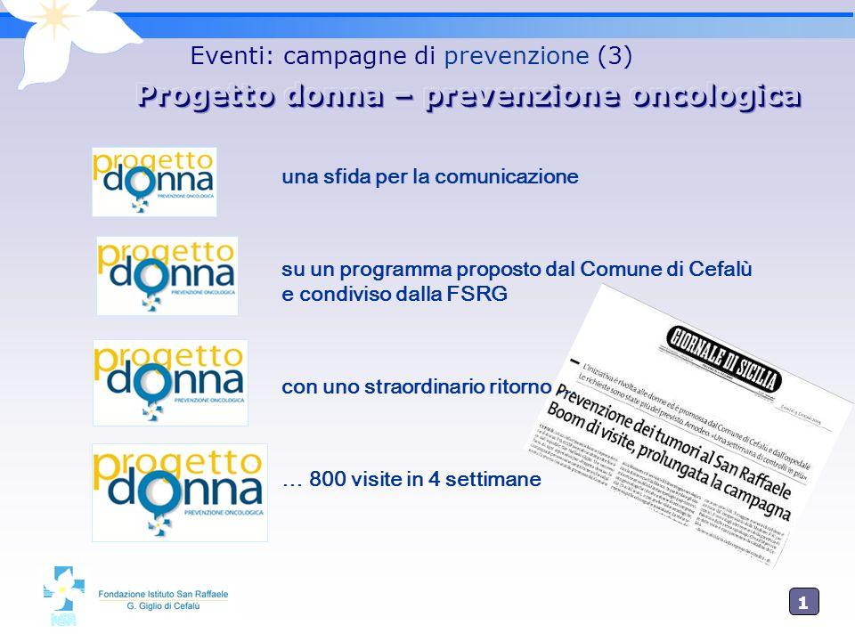1010 Eventi: campagne di prevenzione (3) una sfida per la comunicazione su un programma proposto dal Comune di Cefalù e condiviso dalla FSRG con uno s