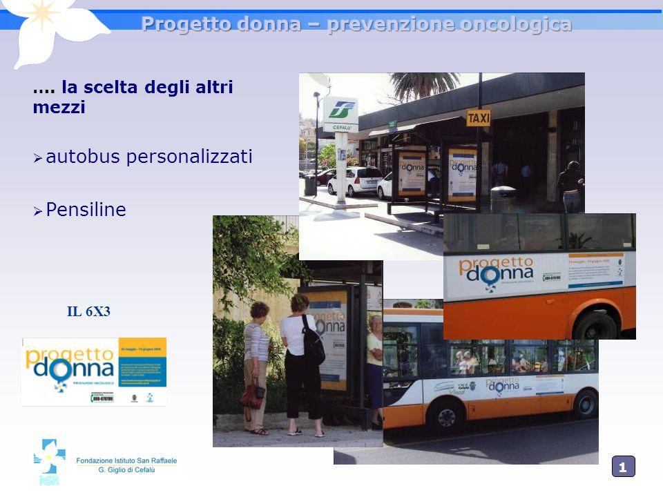 1212 …. la scelta degli altri mezzi autobus personalizzati Pensiline IL 6X3