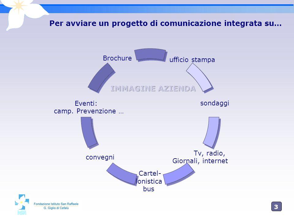 3 Per avviare un progetto di comunicazione integrata su… Brochure