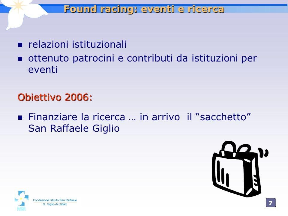 7 Found racing: eventi e ricerca relazioni istituzionali ottenuto patrocini e contributi da istituzioni per eventi Obiettivo 2006: Finanziare la ricer