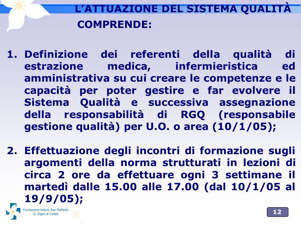 12 LATTUAZIONE DEL SISTEMA QUALITÀ COMPRENDE: 1.Definizione dei referenti della qualità di estrazione medica, infermieristica ed amministrativa su cui