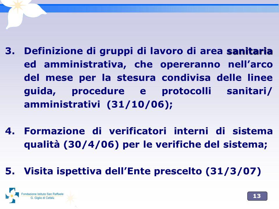 13 sanitaria 3.Definizione di gruppi di lavoro di area sanitaria ed amministrativa, che opereranno nellarco del mese per la stesura condivisa delle li