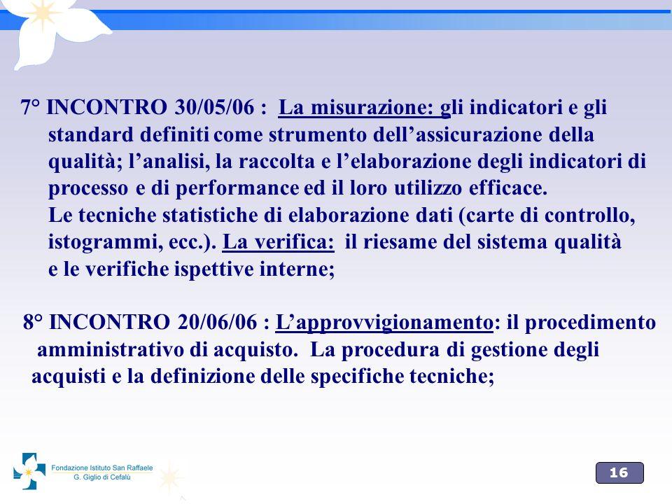16 7° INCONTRO 30/05/06 : La misurazione: gli indicatori e gli standard definiti come strumento dellassicurazione della qualità; lanalisi, la raccolta