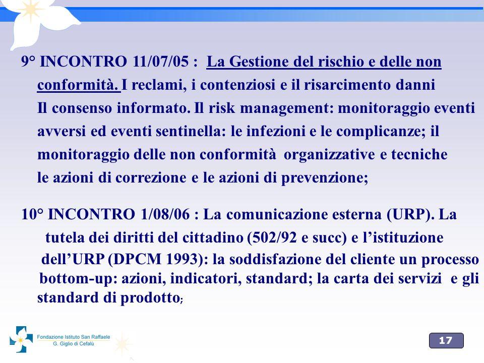 17 9° INCONTRO 11/07/05 : La Gestione del rischio e delle non conformità. I reclami, i contenziosi e il risarcimento danni Il consenso informato. Il r