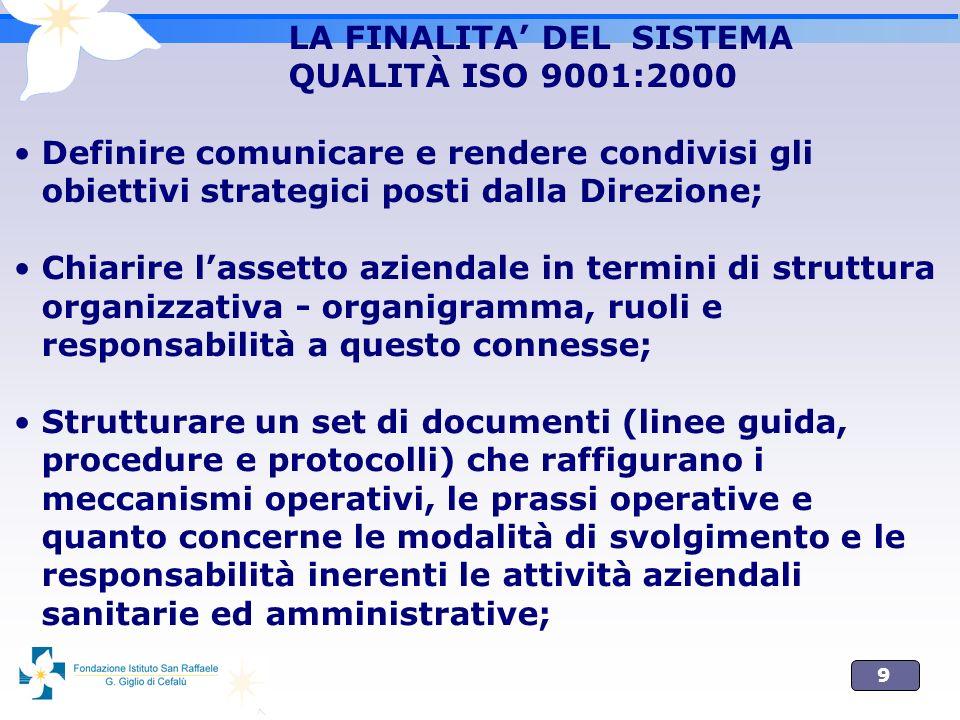 9 LA FINALITA DEL SISTEMA QUALITÀ ISO 9001:2000 Definire comunicare e rendere condivisi gli obiettivi strategici posti dalla Direzione; Chiarire lasse