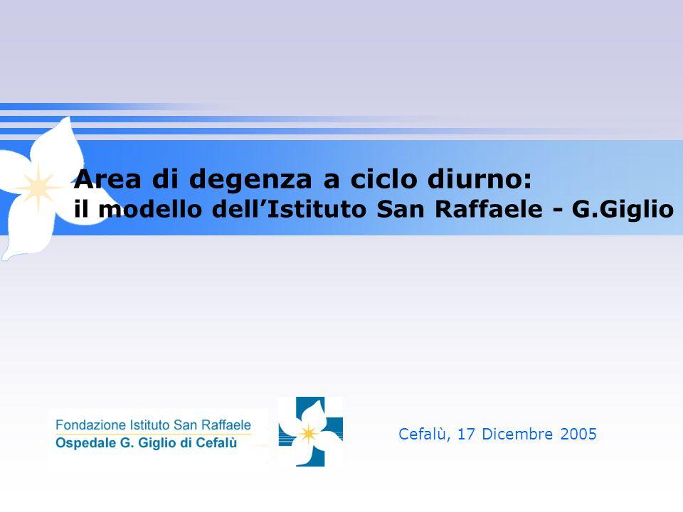 Area di degenza a ciclo diurno: il modello dellIstituto San Raffaele - G.Giglio Cefalù, 17 Dicembre 2005