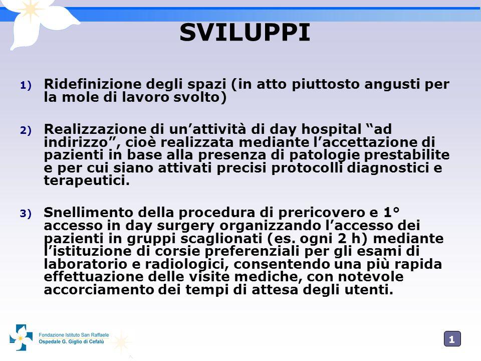 1212 SVILUPPI 1) Ridefinizione degli spazi (in atto piuttosto angusti per la mole di lavoro svolto) 2) Realizzazione di unattività di day hospital ad