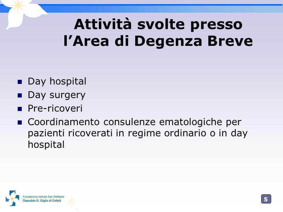 5 Attività svolte presso lArea di Degenza Breve Day hospital Day surgery Pre-ricoveri Coordinamento consulenze ematologiche per pazienti ricoverati in