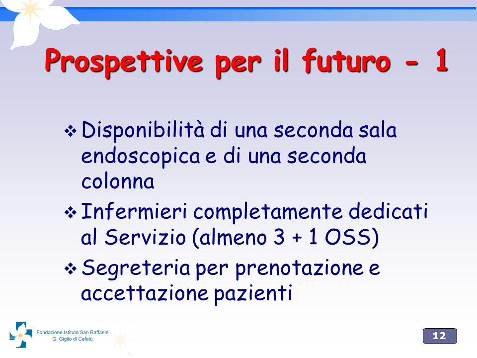 12 Prospettive per il futuro - 1 Disponibilità di una seconda sala endoscopica e di una seconda colonna Infermieri completamente dedicati al Servizio