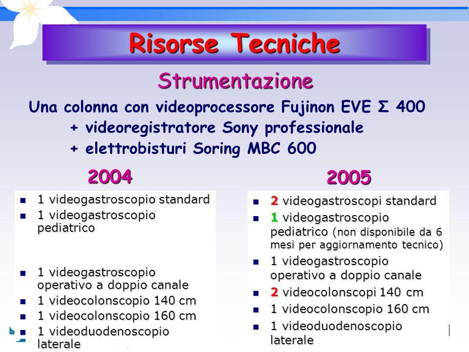 2 Risorse Tecniche 1 videogastroscopio standard 1 videogastroscopio standard 1 videogastroscopio pediatrico 1 videogastroscopio pediatrico 1 videogast