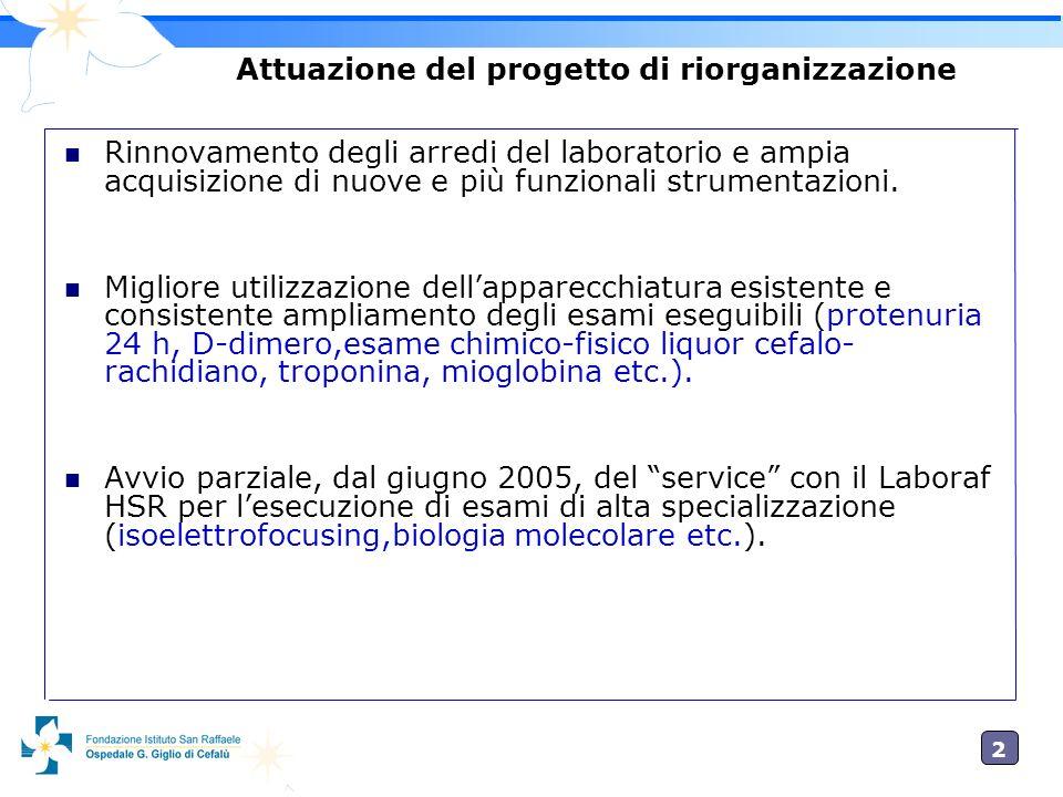 3 Attuazione del progetto di riorganizzazione Apertura, dal 01/04/2005, di un proprio ufficio di accettazione e pagamento ticket ( nuova gestione informatica ).