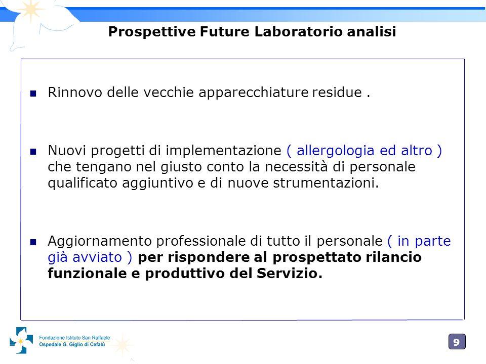 9 Prospettive Future Laboratorio analisi Rinnovo delle vecchie apparecchiature residue. Nuovi progetti di implementazione ( allergologia ed altro ) ch