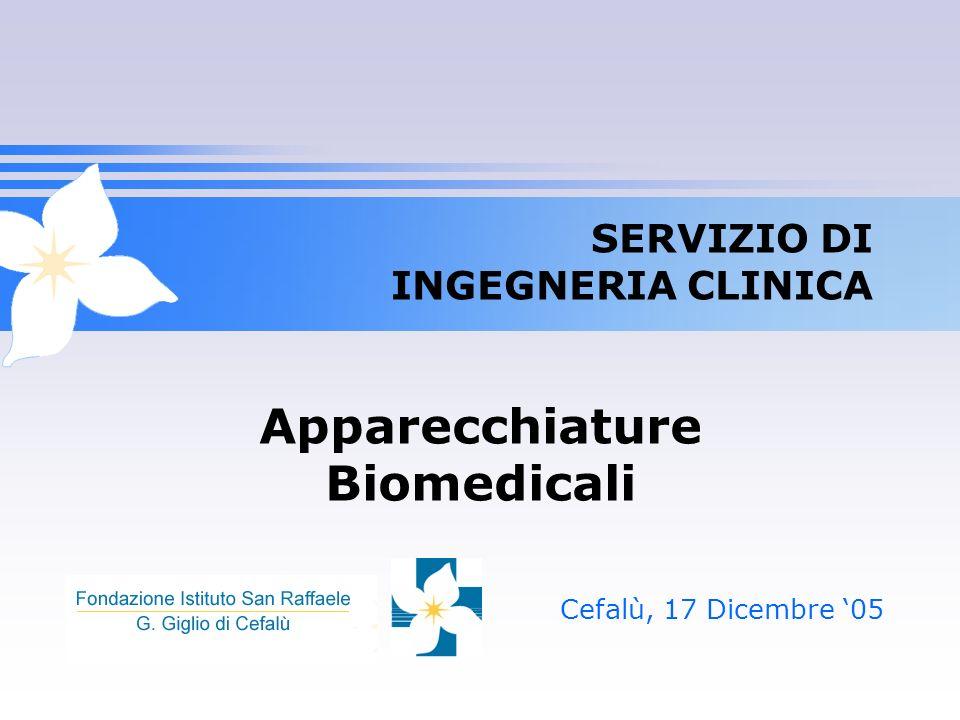 SERVIZIO DI INGEGNERIA CLINICA Cefalù, 17 Dicembre 05 Apparecchiature Biomedicali