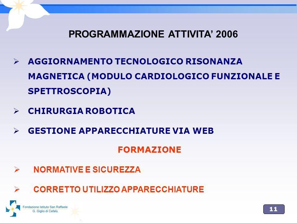 11 AGGIORNAMENTO TECNOLOGICO RISONANZA MAGNETICA (MODULO CARDIOLOGICO FUNZIONALE E SPETTROSCOPIA) CHIRURGIA ROBOTICA GESTIONE APPARECCHIATURE VIA WEB