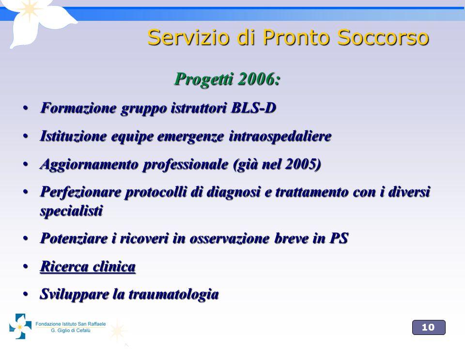10 Servizio di Pronto Soccorso Progetti 2006: Formazione gruppo istruttori BLS-DFormazione gruppo istruttori BLS-D Istituzione equipe emergenze intrao