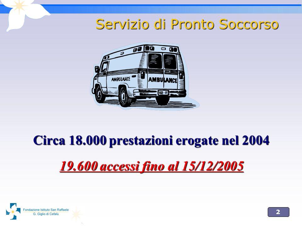 2 Servizio di Pronto Soccorso Circa 18.000 prestazioni erogate nel 2004 19.600 accessi fino al 15/12/2005