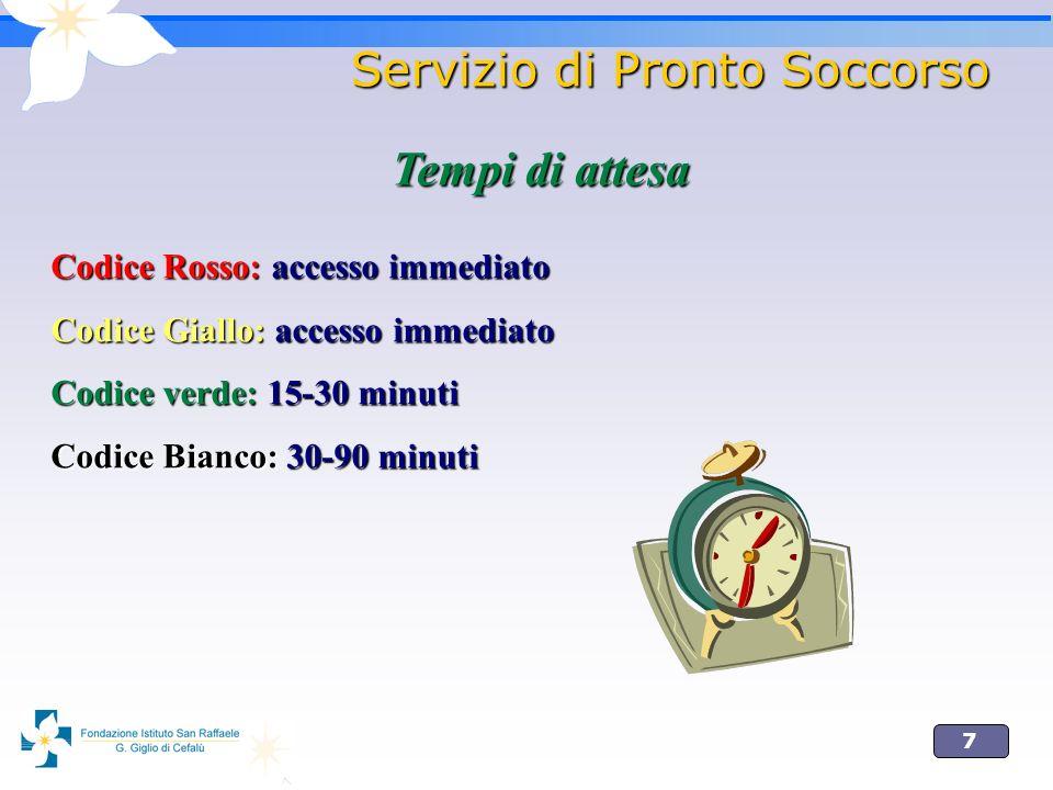 7 Servizio di Pronto Soccorso Tempi di attesa Codice Rosso: accesso immediato Codice Giallo: accesso immediato Codice verde: 15-30 minuti Codice Bianc