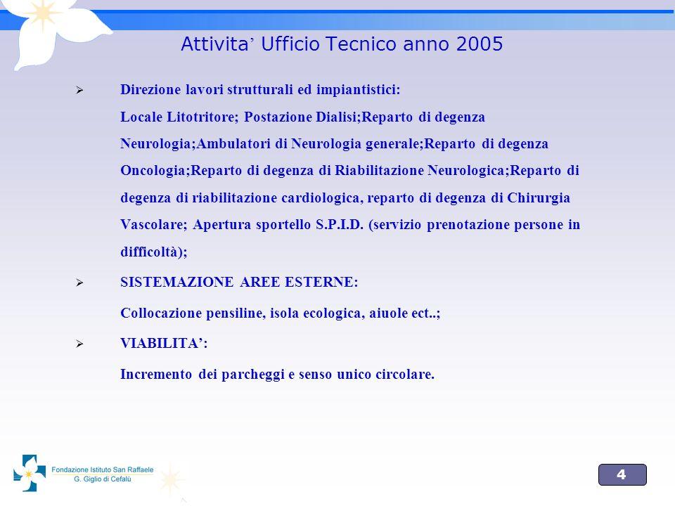 4 Attivita Ufficio Tecnico anno 2005 Direzione lavori strutturali ed impiantistici: Locale Litotritore; Postazione Dialisi;Reparto di degenza Neurolog