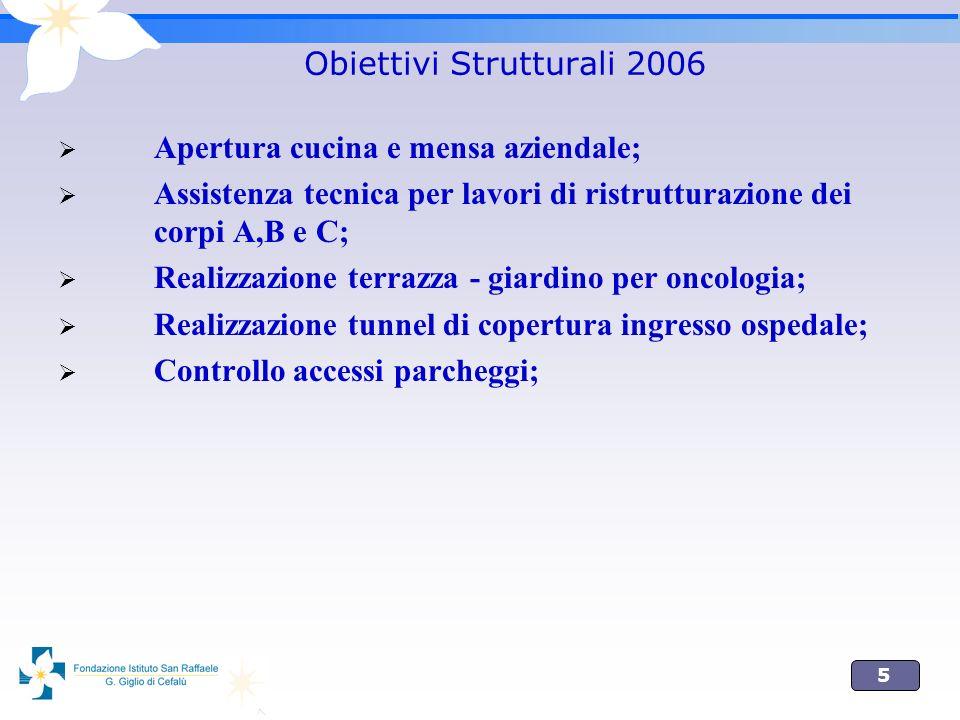 5 Obiettivi Strutturali 2006 Apertura cucina e mensa aziendale; Assistenza tecnica per lavori di ristrutturazione dei corpi A,B e C; Realizzazione ter
