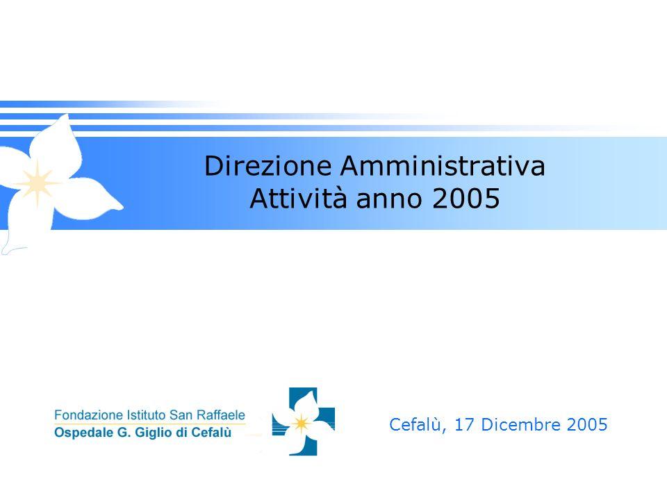 Direzione Amministrativa Attività anno 2005 Cefalù, 17 Dicembre 2005