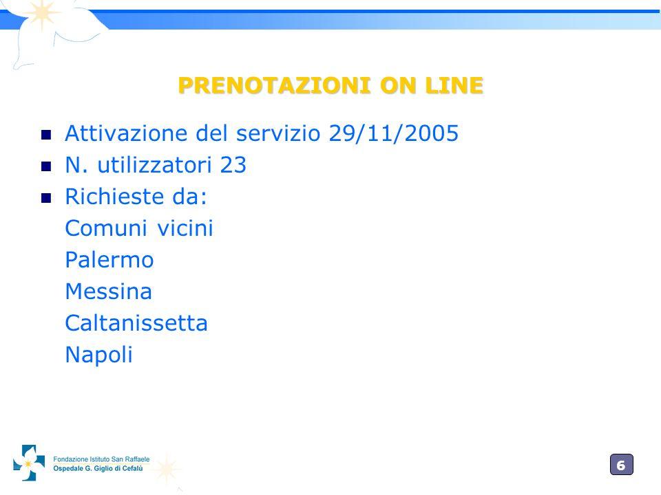 6 PRENOTAZIONI ON LINE Attivazione del servizio 29/11/2005 N.