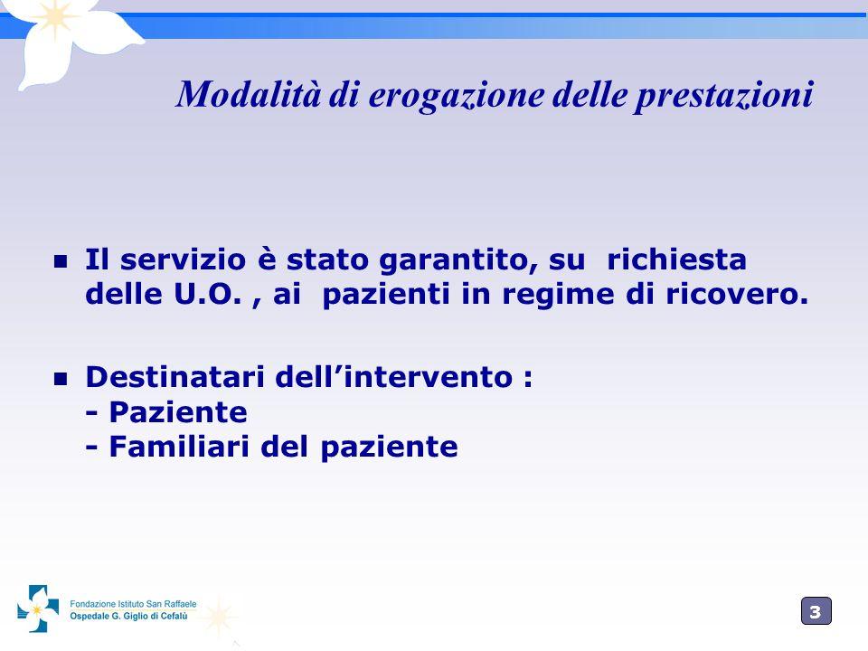 3 Modalità di erogazione delle prestazioni Il servizio è stato garantito, su richiesta delle U.O., ai pazienti in regime di ricovero.