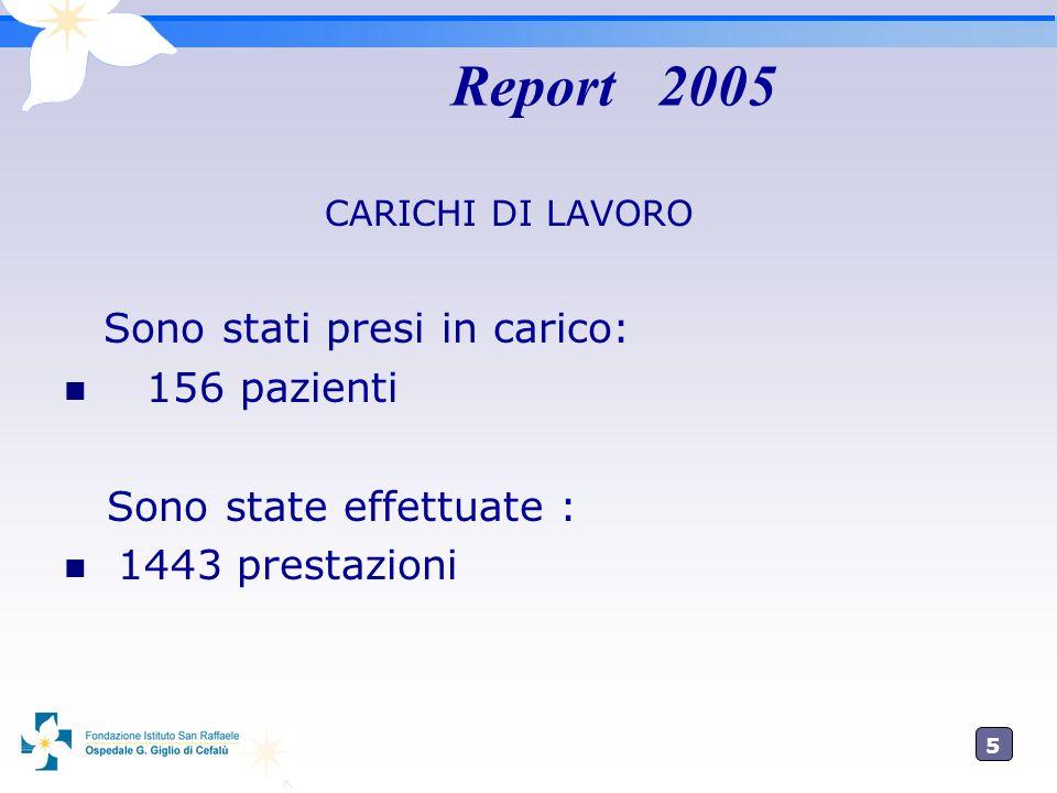 5 Report 2005 CARICHI DI LAVORO Sono stati presi in carico: 156 pazienti Sono state effettuate : 1443 prestazioni