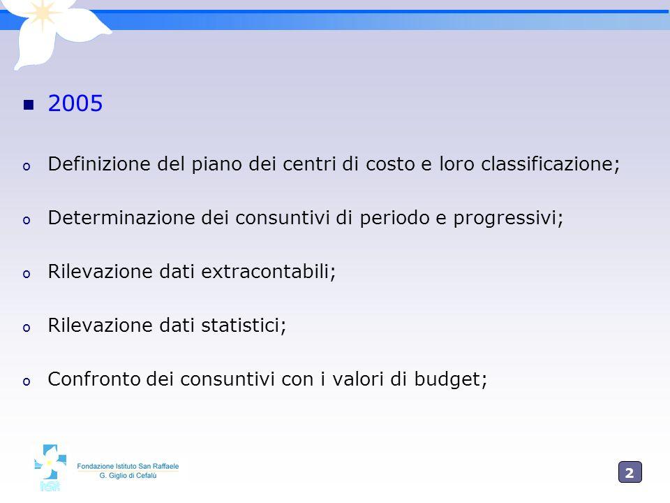 2 2005 o Definizione del piano dei centri di costo e loro classificazione; o Determinazione dei consuntivi di periodo e progressivi; o Rilevazione dati extracontabili; o Rilevazione dati statistici; o Confronto dei consuntivi con i valori di budget;