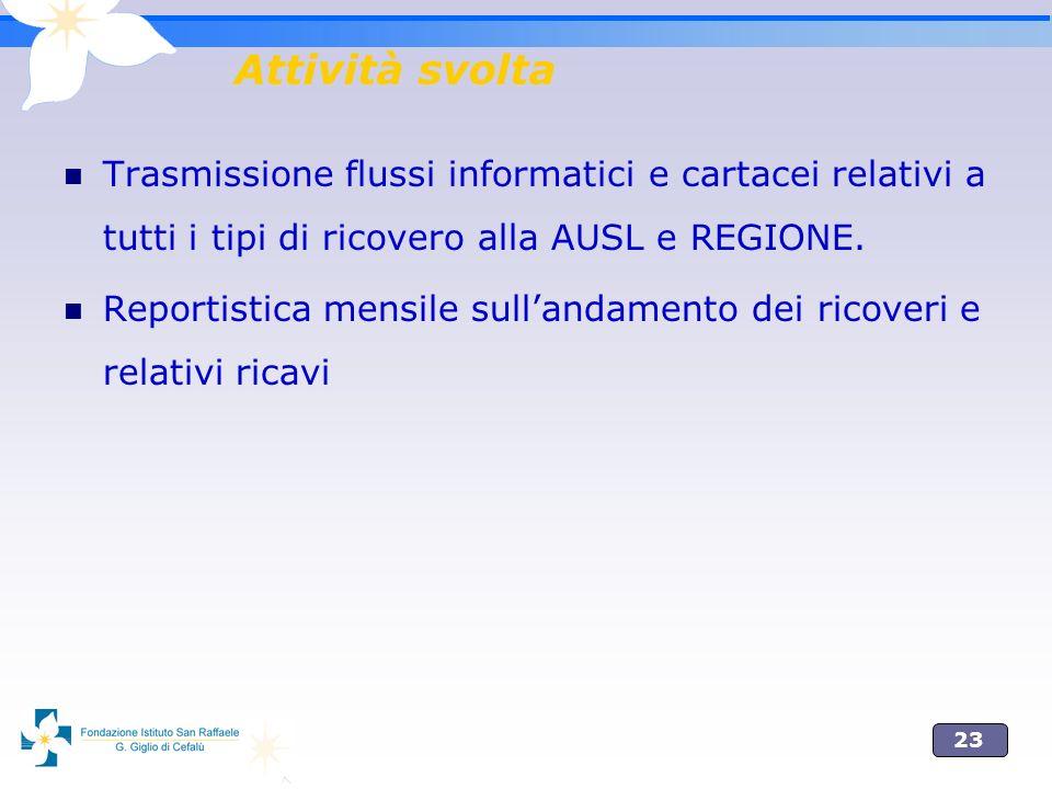 23 Attività svolta Trasmissione flussi informatici e cartacei relativi a tutti i tipi di ricovero alla AUSL e REGIONE. Reportistica mensile sullandame