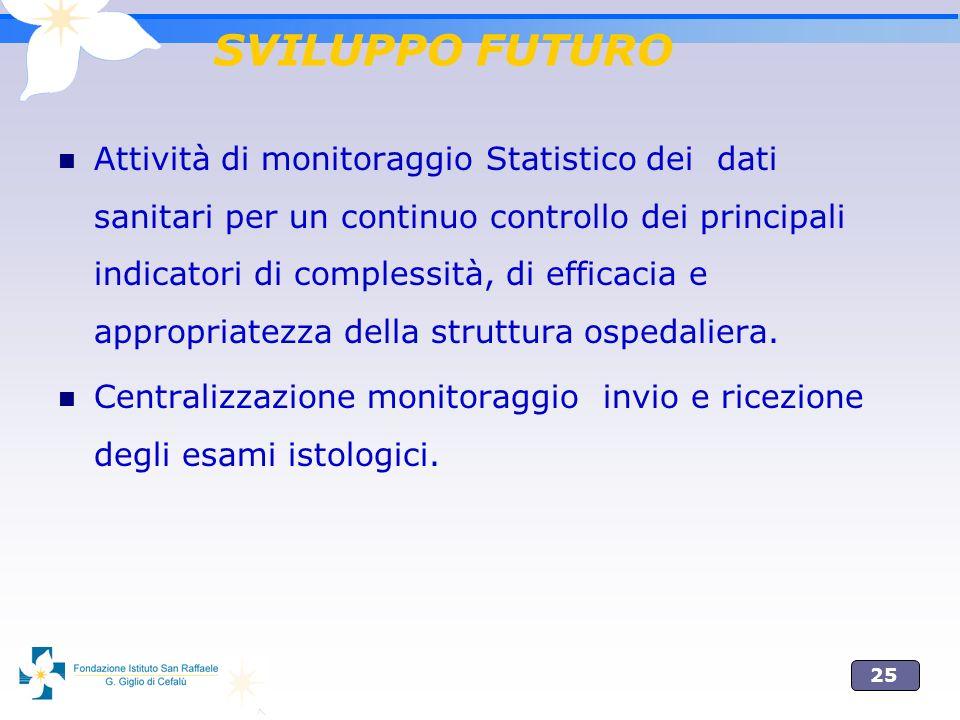 25 SVILUPPO FUTURO Attività di monitoraggio Statistico dei dati sanitari per un continuo controllo dei principali indicatori di complessità, di effica