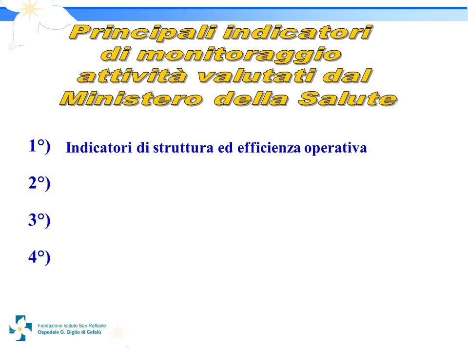 4 1°) 2°) 3°) 4°) Indicatori di struttura ed efficienza operativa