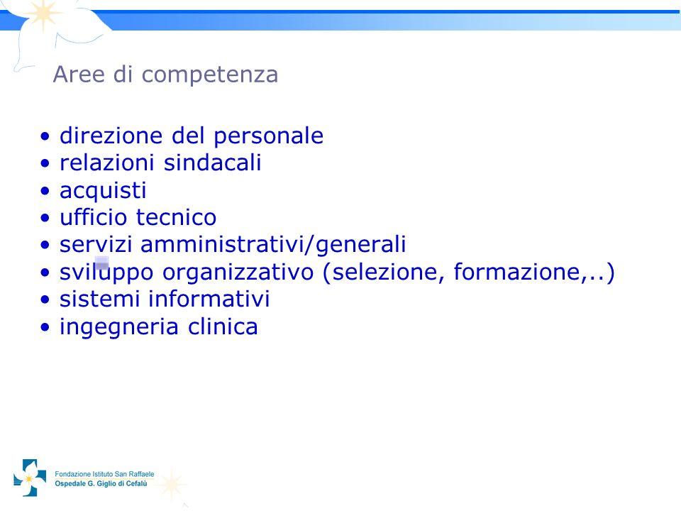 3 Organico al 17 dicembre 2005 Fondazione Istituto San Raffaele G.