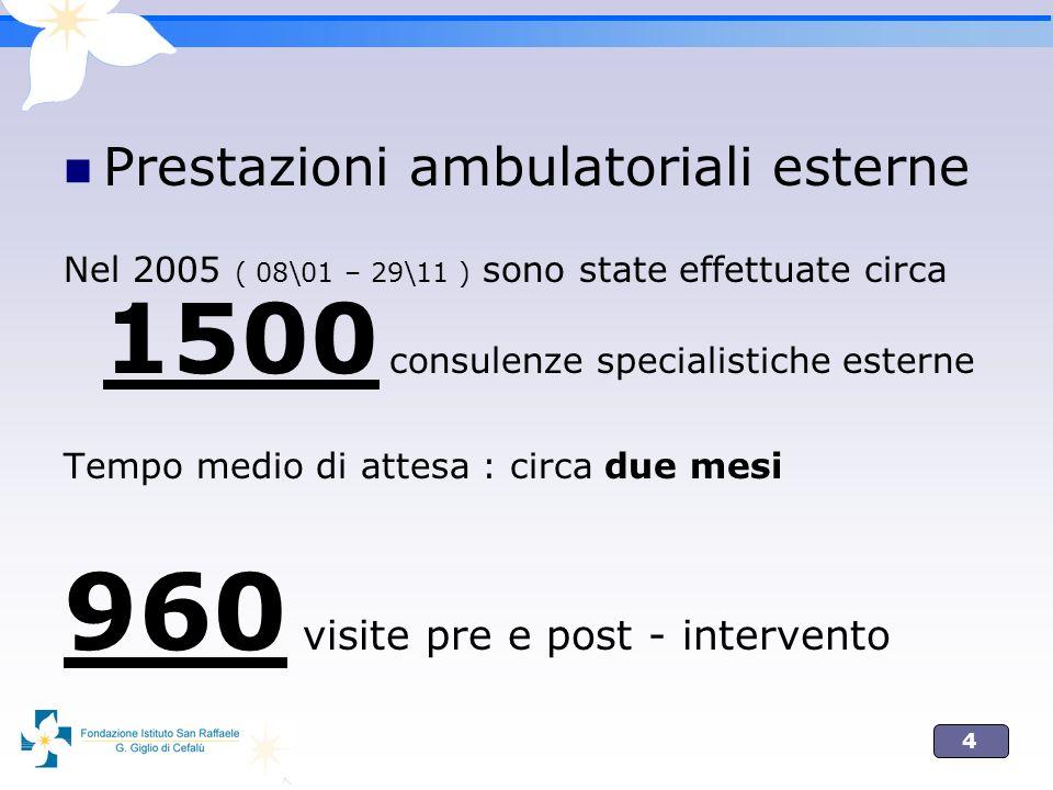 4 Prestazioni ambulatoriali esterne Nel 2005 ( 08\01 – 29\11 ) sono state effettuate circa 1500 consulenze specialistiche esterne Tempo medio di attes